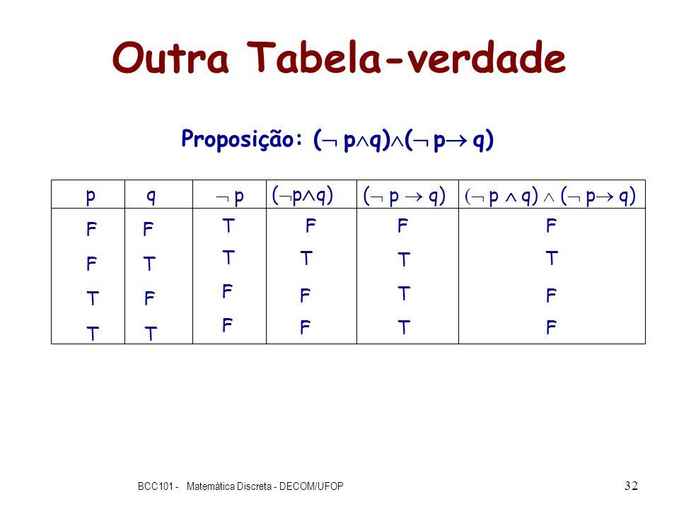 Outra Tabela-verdade BCC101 - Matemática Discreta - DECOM/UFOP 32 Proposição: ( p q) ( p q) p q F F F T T F T T F T F ( p q) p T T F F F T T T F T F F