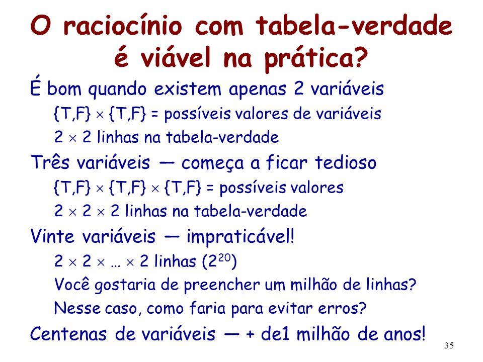 O raciocínio com tabela-verdade é viável na prática? É bom quando existem apenas 2 variáveis {T,F} {T,F} = possíveis valores de variáveis 2 2 linhas n