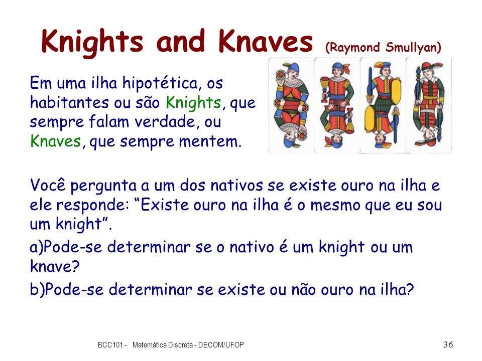 Knights and Knaves (Raymond Smullyan) Você pergunta a um dos nativos se existe ouro na ilha e ele responde: Existe ouro na ilha é o mesmo que eu sou u