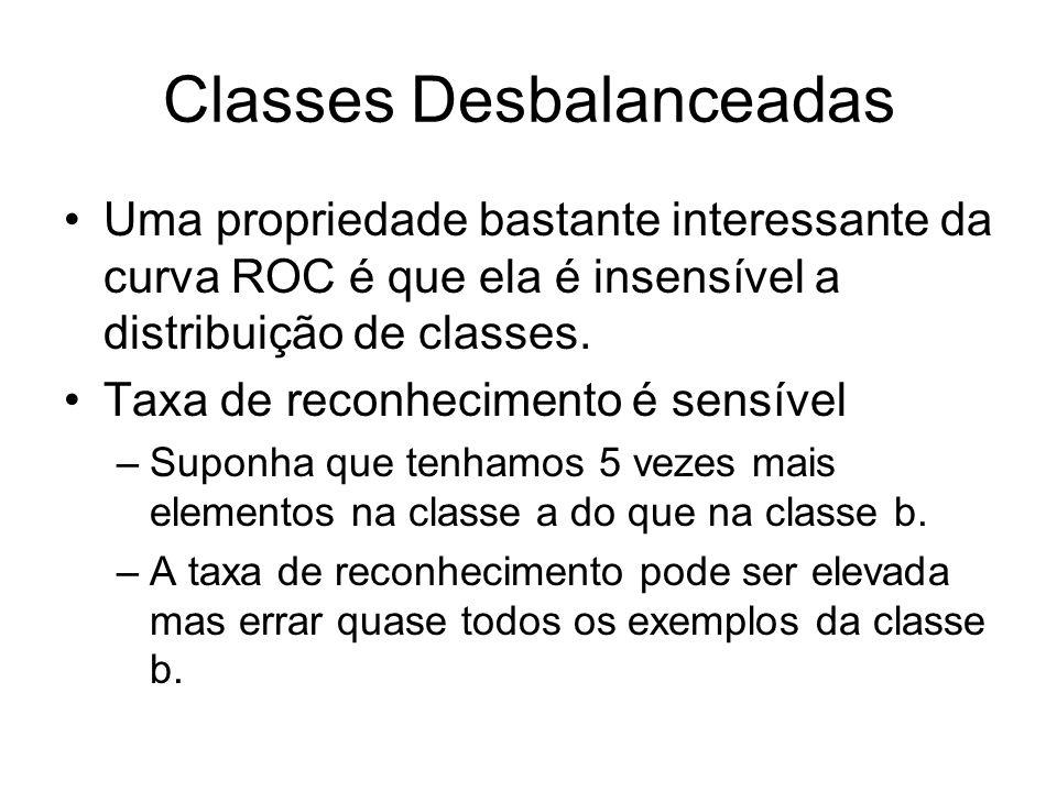 Classes Desbalanceadas Uma propriedade bastante interessante da curva ROC é que ela é insensível a distribuição de classes. Taxa de reconhecimento é s