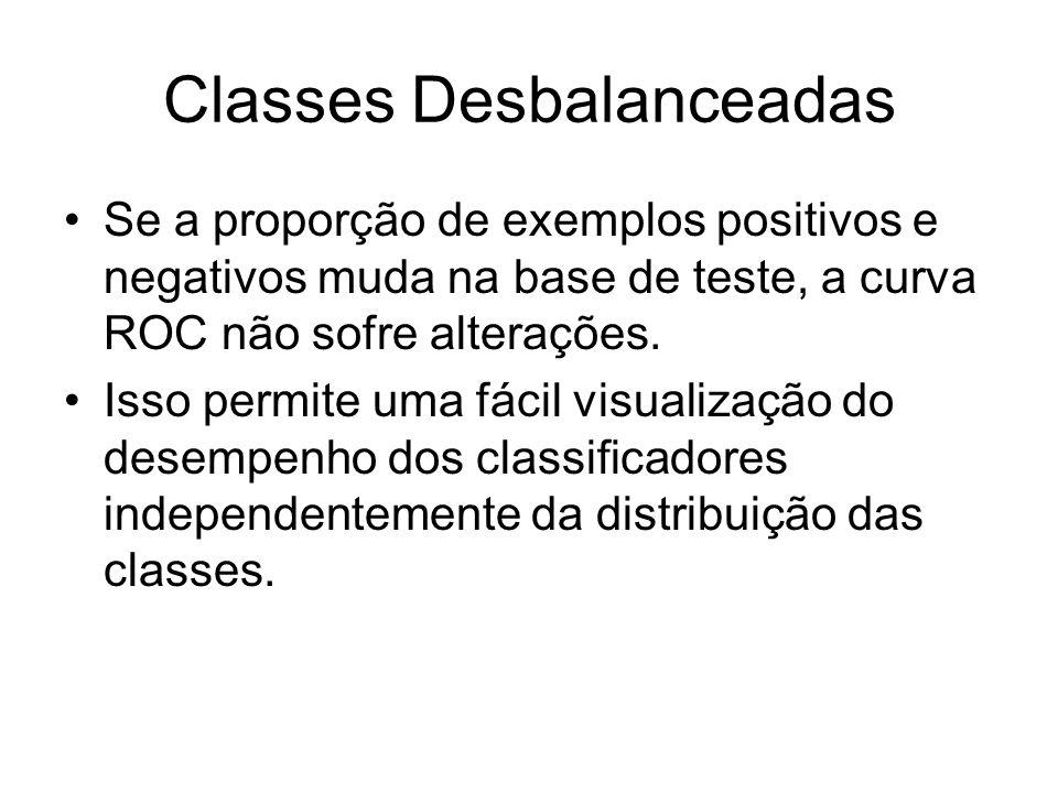 Classes Desbalanceadas Se a proporção de exemplos positivos e negativos muda na base de teste, a curva ROC não sofre alterações. Isso permite uma fáci
