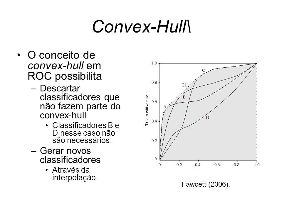 Convex-Hull\ O conceito de convex-hull em ROC possibilita –Descartar classificadores que não fazem parte do convex-hull Classificadores B e D nesse ca