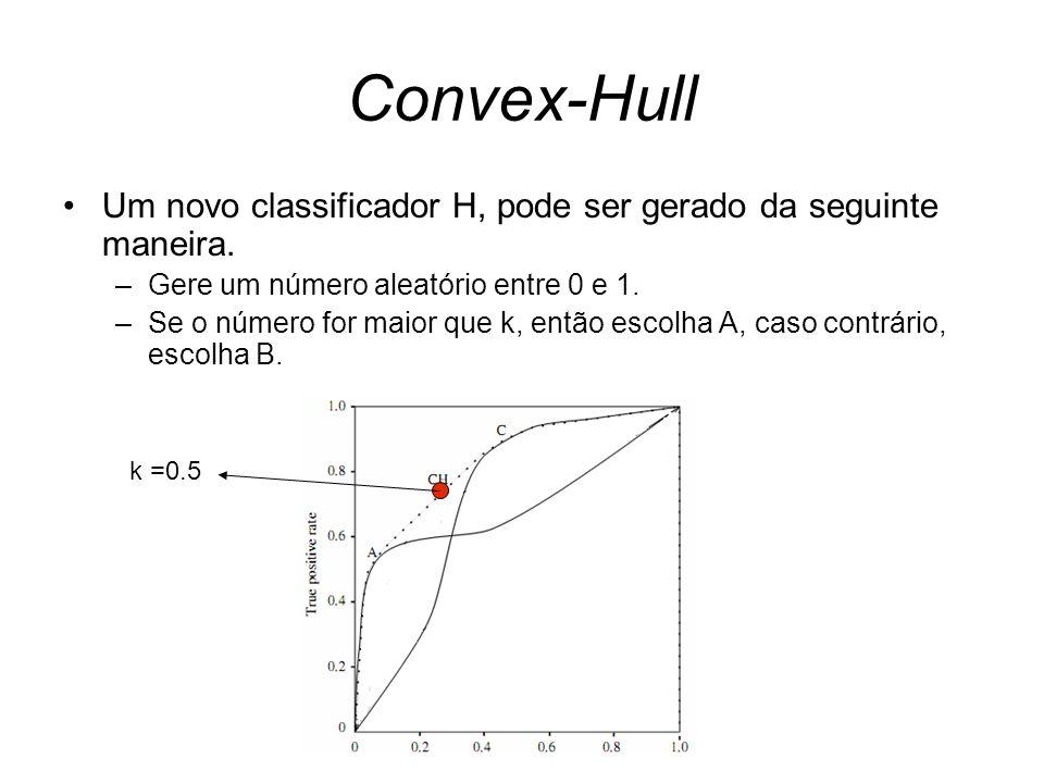 Convex-Hull Um novo classificador H, pode ser gerado da seguinte maneira. –Gere um número aleatório entre 0 e 1. –Se o número for maior que k, então e