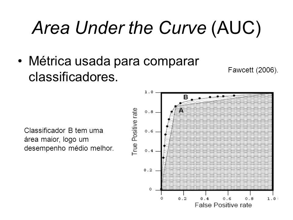 Area Under the Curve (AUC) Métrica usada para comparar classificadores. Classificador B tem uma área maior, logo um desempenho médio melhor. Fawcett (