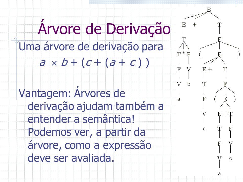 17 Árvore de Derivação Uma árvore de derivação para a b + (c + (a + c ) ) Vantagem: Árvores de derivação ajudam também a entender a semântica! Podemos