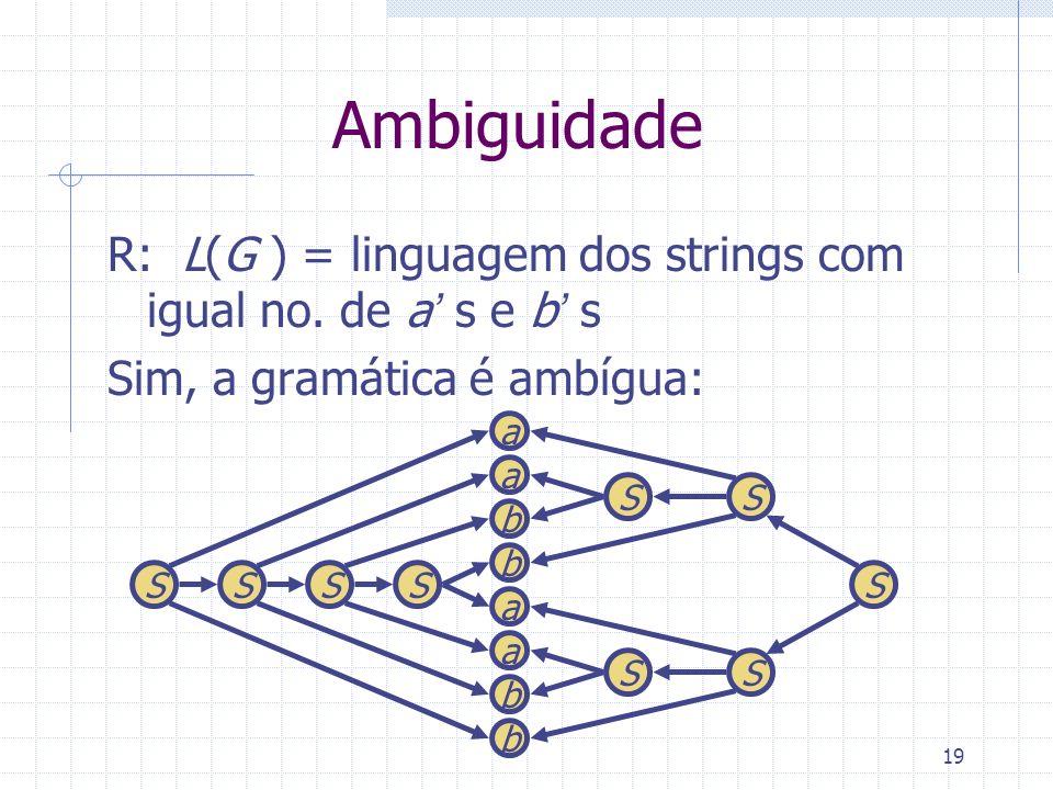 19 Ambiguidade R: L(G ) = linguagem dos strings com igual no. de a s e b s Sim, a gramática é ambígua: SSSS a a b b a a b b S S S S S