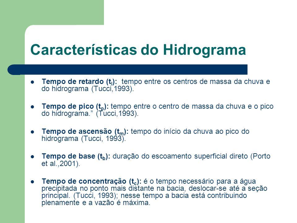 Características do Hidrograma Tempo de retardo (t l ): tempo entre os centros de massa da chuva e do hidrograma (Tucci,1993).