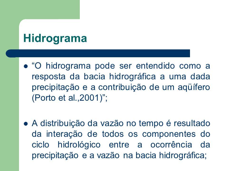 Hidrograma O hidrograma pode ser entendido como a resposta da bacia hidrográfica a uma dada precipitação e a contribuição de um aqüífero (Porto et al.,2001); A distribuição da vazão no tempo é resultado da interação de todos os componentes do ciclo hidrológico entre a ocorrência da precipitação e a vazão na bacia hidrográfica;