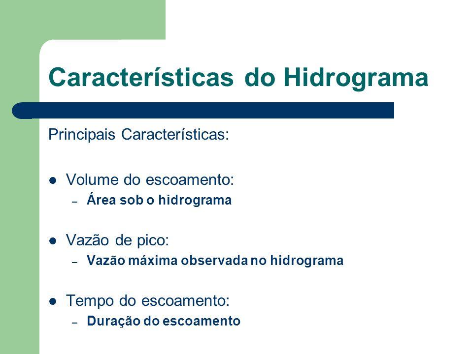 Características do Hidrograma Principais Características: Volume do escoamento: – Área sob o hidrograma Vazão de pico: – Vazão máxima observada no hidrograma Tempo do escoamento: – Duração do escoamento