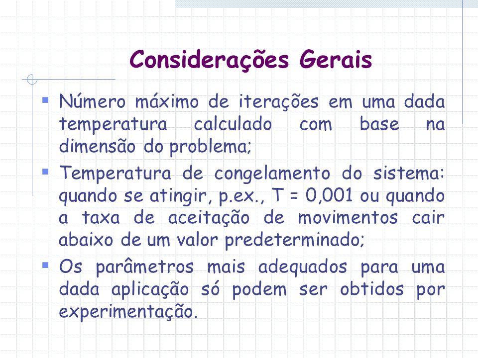 Considerações Gerais Número máximo de iterações em uma dada temperatura calculado com base na dimensão do problema; Temperatura de congelamento do sistema: quando se atingir, p.ex., T = 0,001 ou quando a taxa de aceitação de movimentos cair abaixo de um valor predeterminado; Os parâmetros mais adequados para uma dada aplicação só podem ser obtidos por experimentação.