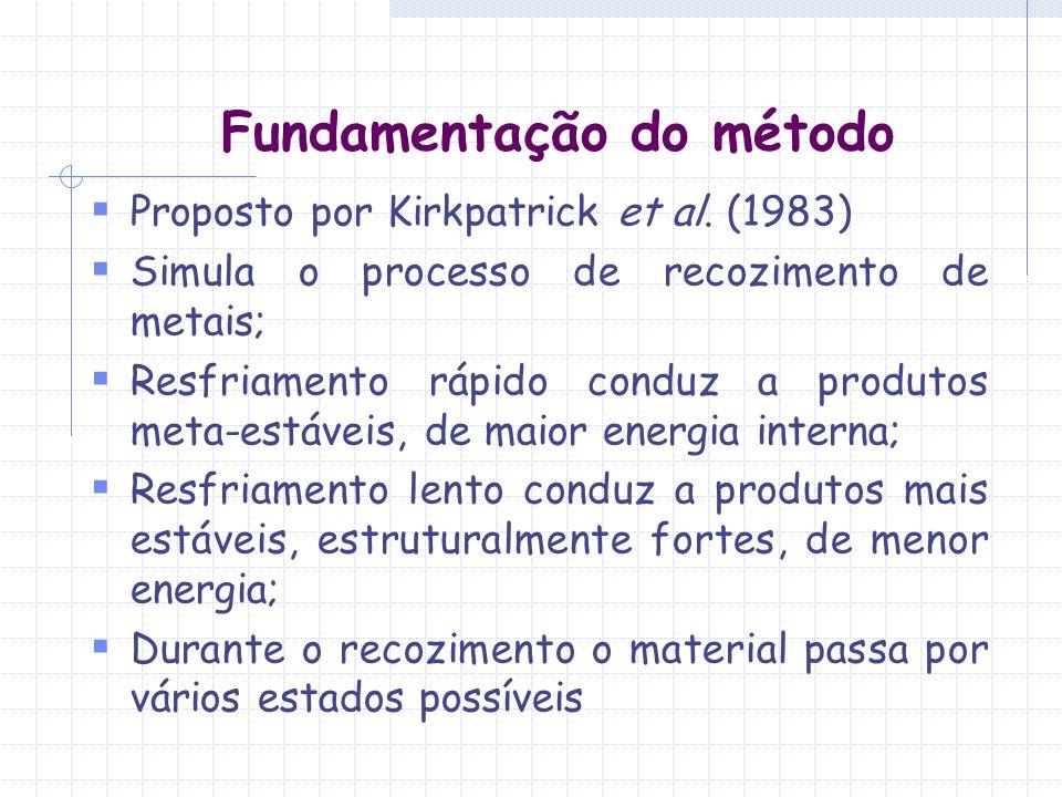 Fundamentação do método Analogia com um problema combinatorial: Os estados possíveis de um metal correspondem a soluções do espaço de busca; A energia em cada estado corresponde ao valor da função objetivo; A energia mínima corresponde ao valor da solução ótima.