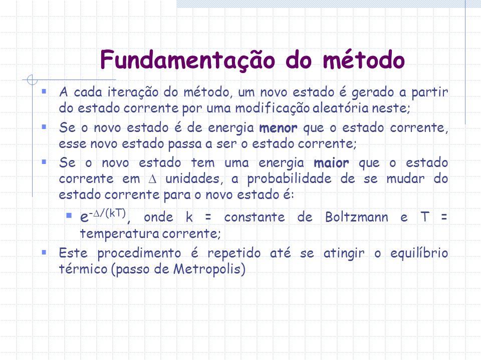 Fundamentação do método A cada iteração do método, um novo estado é gerado a partir do estado corrente por uma modificação aleatória neste; Se o novo estado é de energia menor que o estado corrente, esse novo estado passa a ser o estado corrente; Se o novo estado tem uma energia maior que o estado corrente em unidades, a probabilidade de se mudar do estado corrente para o novo estado é: e - /(kT), onde k = constante de Boltzmann e T = temperatura corrente; Este procedimento é repetido até se atingir o equilíbrio térmico (passo de Metropolis)