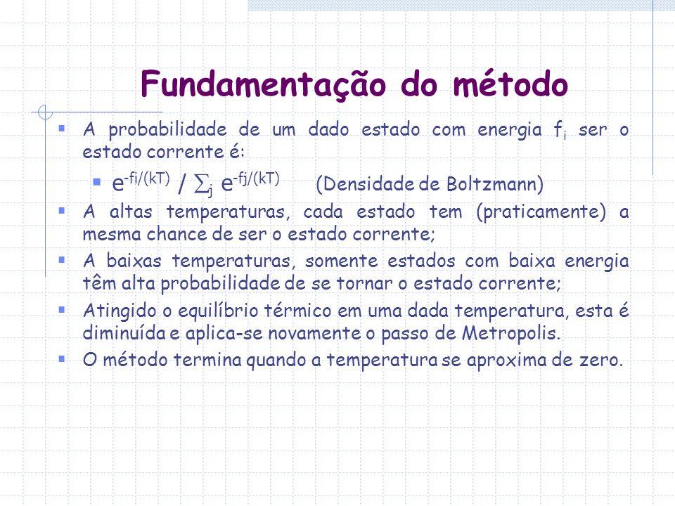 Fundamentação do método A probabilidade de um dado estado com energia f i ser o estado corrente é: e -fi/(kT) / j e -fj/(kT) (Densidade de Boltzmann) A altas temperaturas, cada estado tem (praticamente) a mesma chance de ser o estado corrente; A baixas temperaturas, somente estados com baixa energia têm alta probabilidade de se tornar o estado corrente; Atingido o equilíbrio térmico em uma dada temperatura, esta é diminuída e aplica-se novamente o passo de Metropolis.