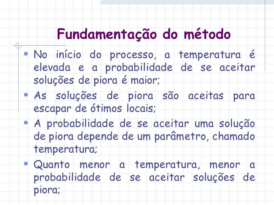 Fundamentação do método No início do processo, a temperatura é elevada e a probabilidade de se aceitar soluções de piora é maior; As soluções de piora são aceitas para escapar de ótimos locais; A probabilidade de se aceitar uma solução de piora depende de um parâmetro, chamado temperatura; Quanto menor a temperatura, menor a probabilidade de se aceitar soluções de piora;