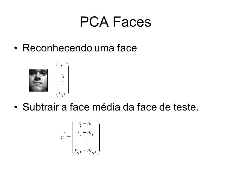 PCA Faces Reconhecendo uma face Subtrair a face média da face de teste.