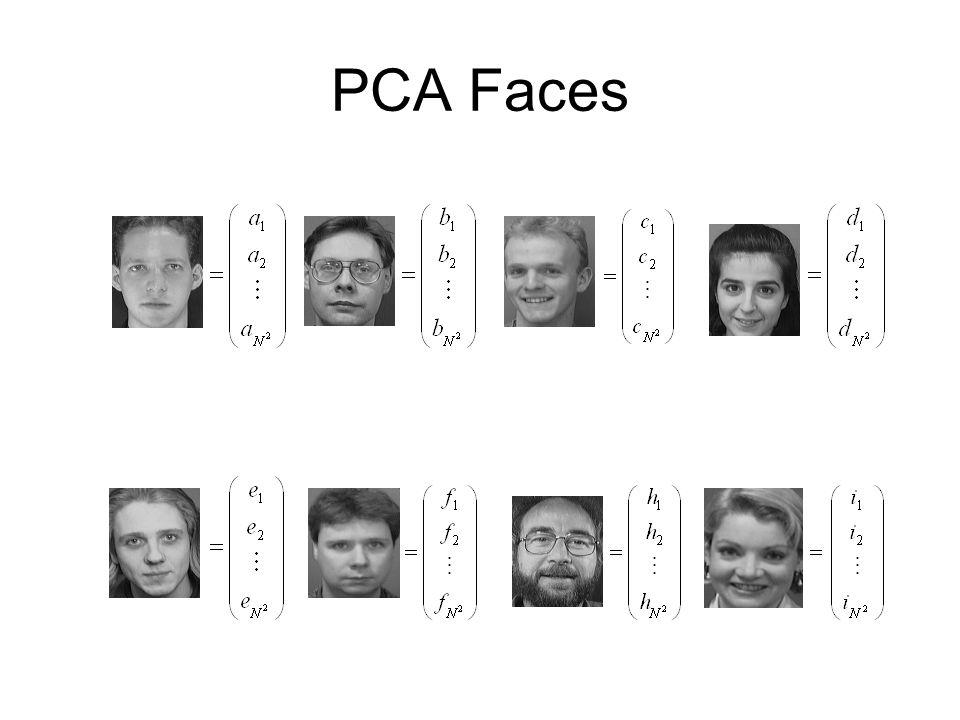 PCA Faces