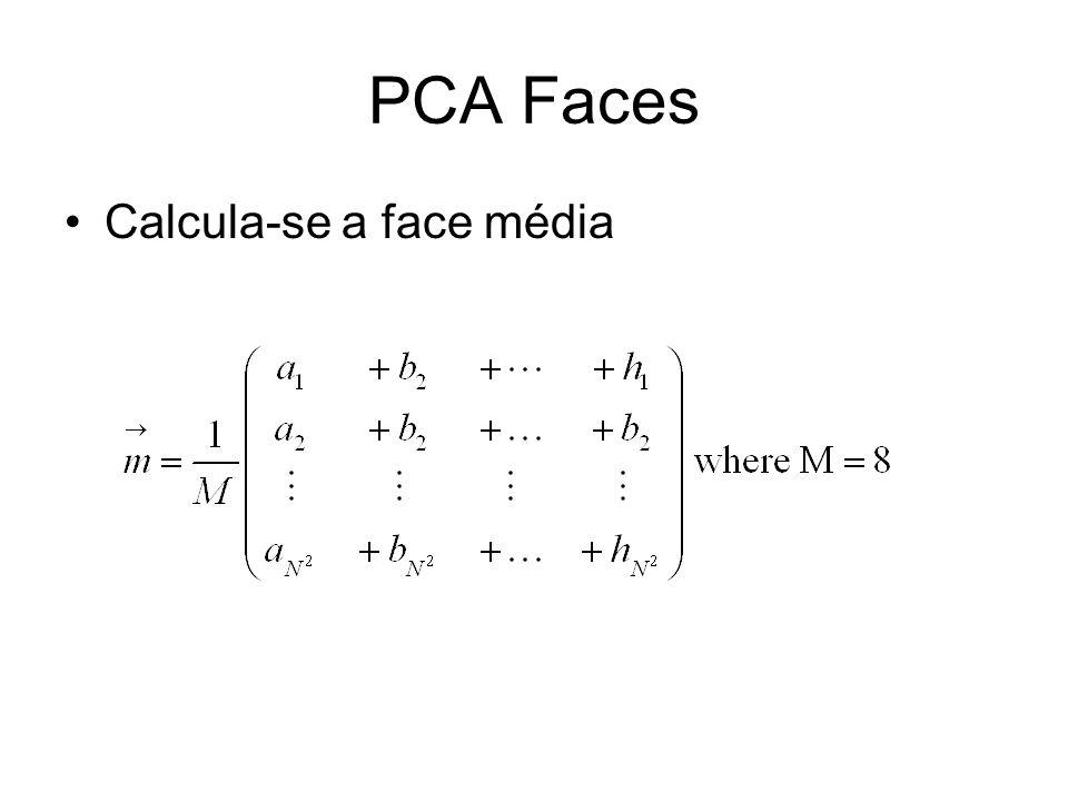Calcula-se a face média