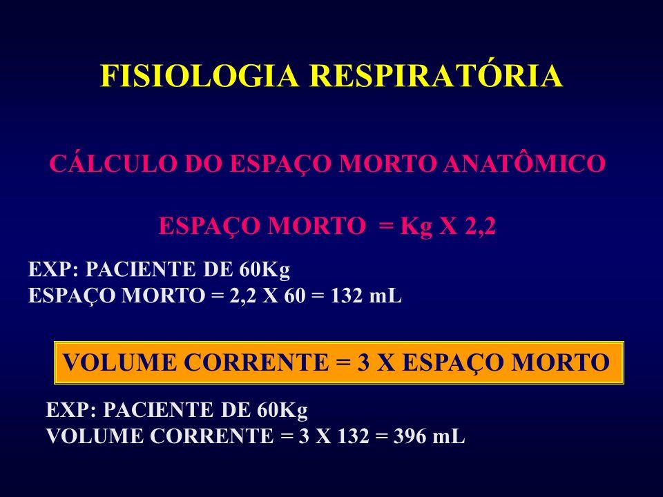 FISIOLOGIA RESPIRATÓRIA CÁLCULO DO ESPAÇO MORTO ANATÔMICO ESPAÇO MORTO = Kg X 2,2 EXP: PACIENTE DE 60Kg ESPAÇO MORTO = 2,2 X 60 = 132 mL VOLUME CORREN
