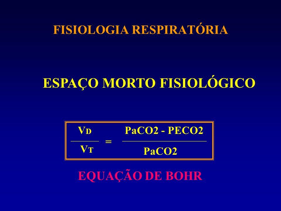 FISIOLOGIA RESPIRATÓRIA ESPAÇO MORTO FISIOLÓGICO ________________________ VDVD VTVT = PaCO2 - PECO2 PaCO2 EQUAÇÃO DE BOHR