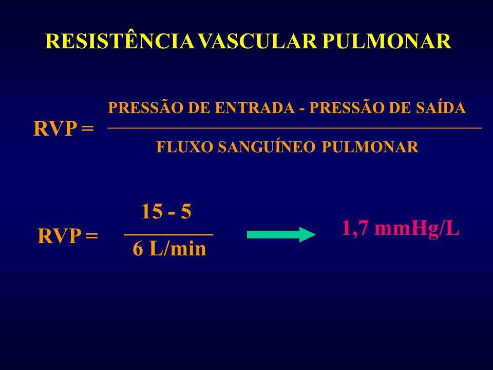 RESISTÊNCIA VASCULAR PULMONAR RVP = __________________________________ PRESSÃO DE ENTRADA - PRESSÃO DE SAÍDA FLUXO SANGUÍNEO PULMONAR RVP = ________ 6