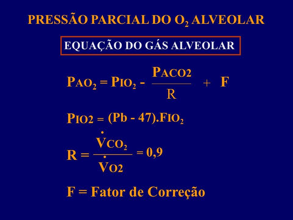 P AO 2 = P IO 2 - P ACO2 R ________ + F PRESSÃO PARCIAL DO O 2 ALVEOLAR EQUAÇÃO DO GÁS ALVEOLAR P IO2 = (Pb - 47).F IO 2 R = V CO 2 V O2 ________ F =