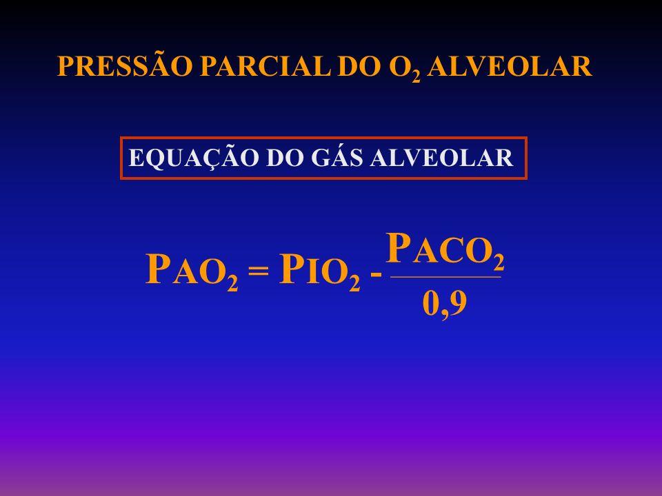 P AO 2 = P IO 2 - P ACO 2 0,9 __________ PRESSÃO PARCIAL DO O 2 ALVEOLAR EQUAÇÃO DO GÁS ALVEOLAR