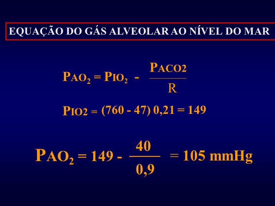 P AO 2 = P IO 2 - P ACO2 R ________ EQUAÇÃO DO GÁS ALVEOLAR AO NÍVEL DO MAR P IO2 = (760 - 47) 0,21 = 149 P AO 2 = 149 - ____ 40 0,9 = 105 mmHg