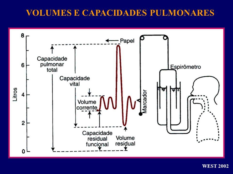 VOLUMES E CAPACIDADES PULMONARES WEST 2002