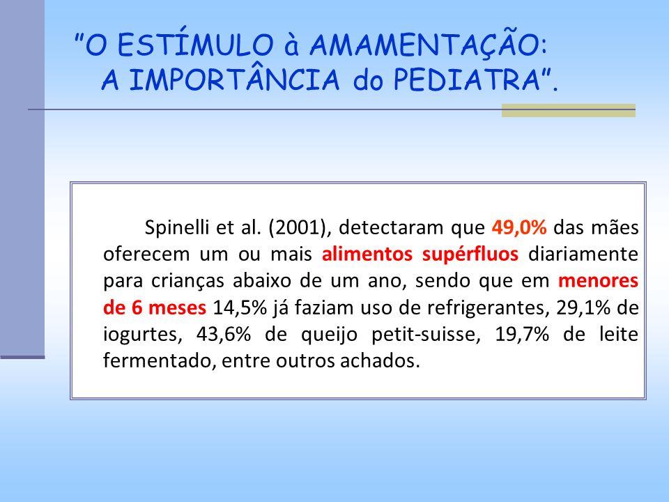 Spinelli et al. (2001), detectaram que 49,0% das mães oferecem um ou mais alimentos supérfluos diariamente para crianças abaixo de um ano, sendo que e