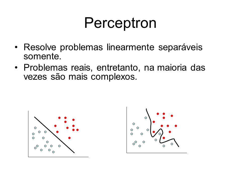 Perceptron Resolve problemas linearmente separáveis somente. Problemas reais, entretanto, na maioria das vezes são mais complexos.