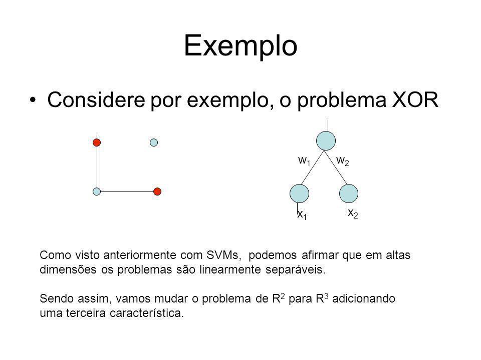 Exemplo Considere por exemplo, o problema XOR x1x1 x2x2 w1w1 w2w2 Como visto anteriormente com SVMs, podemos afirmar que em altas dimensões os problem