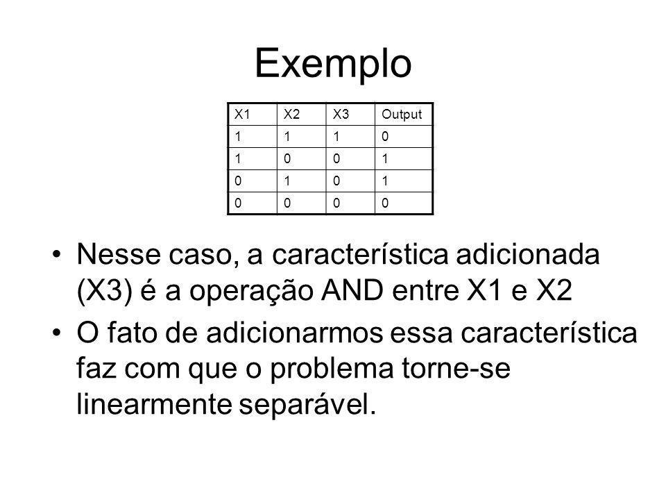Exemplo Nesse caso, a característica adicionada (X3) é a operação AND entre X1 e X2 O fato de adicionarmos essa característica faz com que o problema