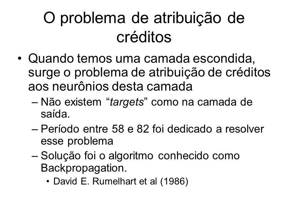 O problema de atribuição de créditos Quando temos uma camada escondida, surge o problema de atribuição de créditos aos neurônios desta camada –Não exi