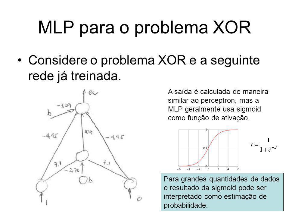 MLP para o problema XOR Considere o problema XOR e a seguinte rede já treinada. A saída é calculada de maneira similar ao perceptron, mas a MLP geralm