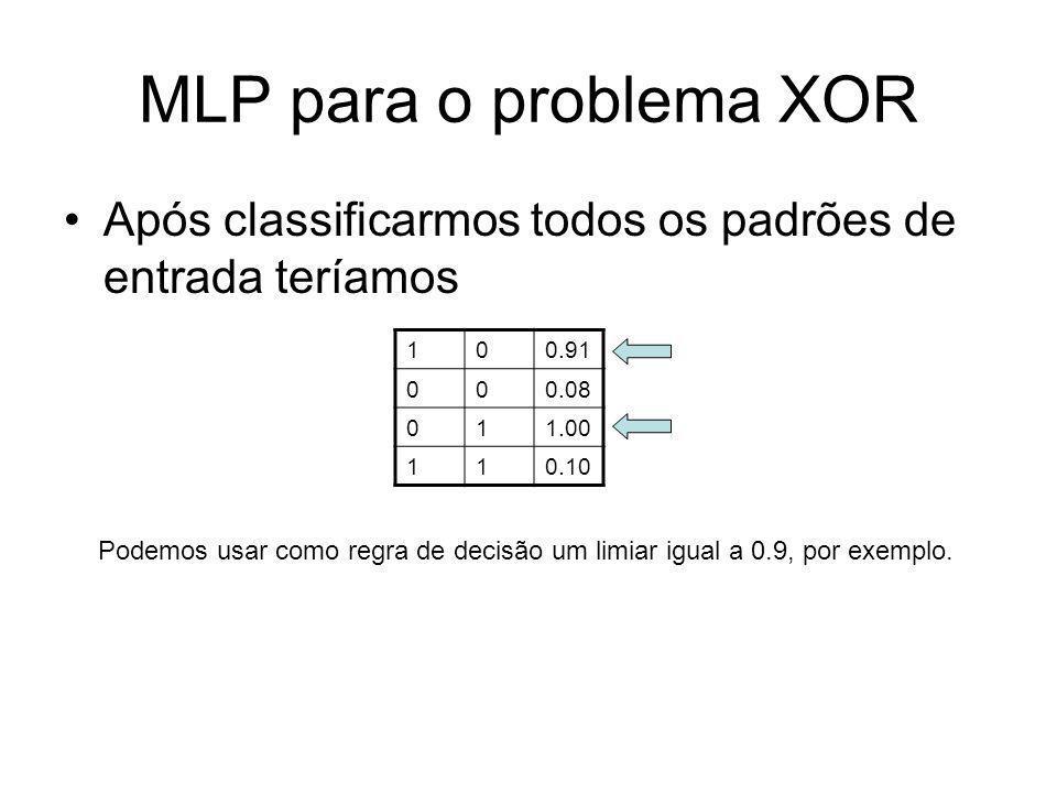 MLP para o problema XOR Após classificarmos todos os padrões de entrada teríamos 100.91 000.08 011.00 110.10 Podemos usar como regra de decisão um lim