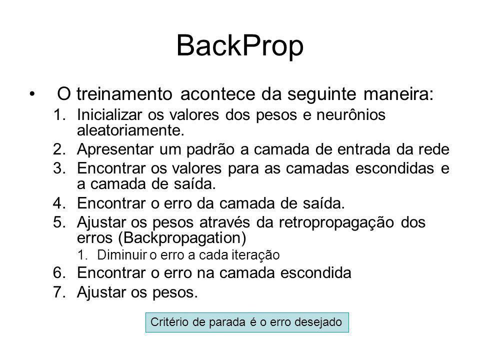 BackProp O treinamento acontece da seguinte maneira: 1.Inicializar os valores dos pesos e neurônios aleatoriamente. 2.Apresentar um padrão a camada de