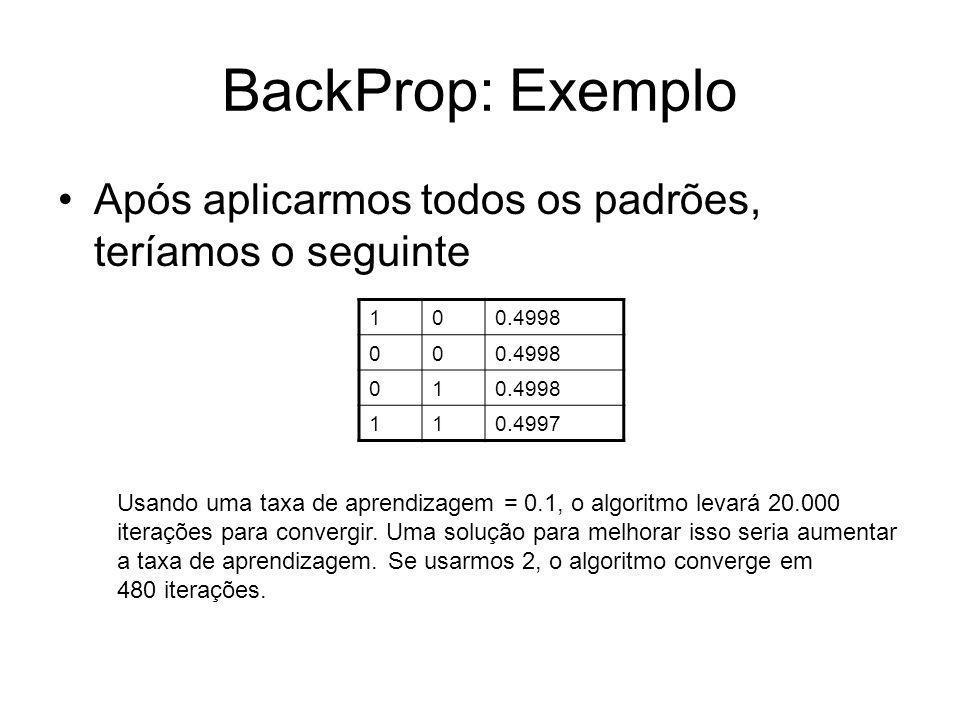 BackProp: Exemplo Após aplicarmos todos os padrões, teríamos o seguinte 100.4998 00 01 110.4997 Usando uma taxa de aprendizagem = 0.1, o algoritmo lev