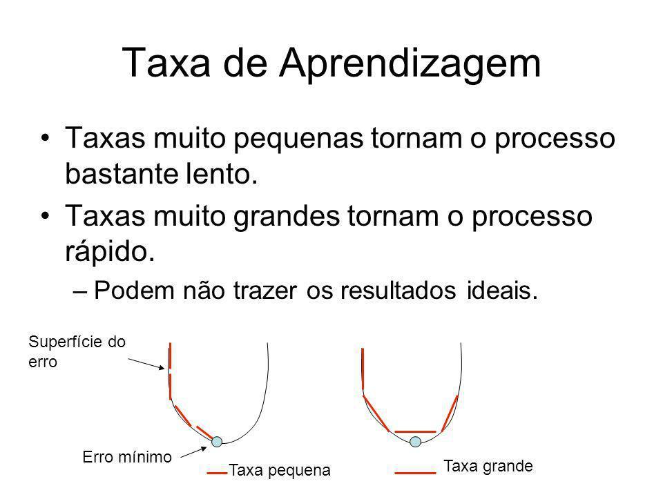 Taxa de Aprendizagem Taxas muito pequenas tornam o processo bastante lento. Taxas muito grandes tornam o processo rápido. –Podem não trazer os resulta