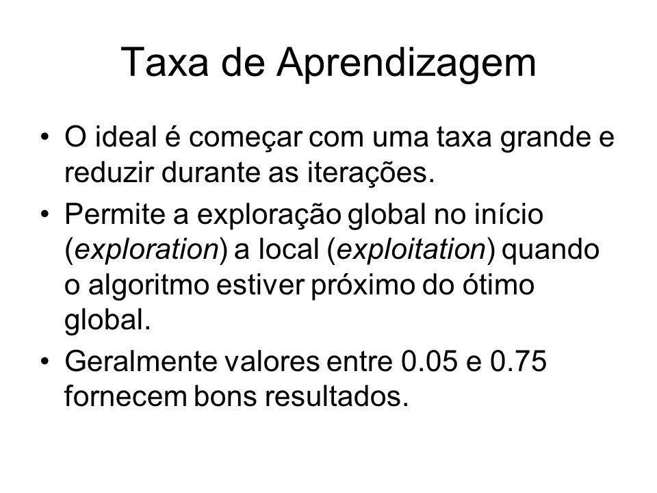 Taxa de Aprendizagem O ideal é começar com uma taxa grande e reduzir durante as iterações. Permite a exploração global no início (exploration) a local