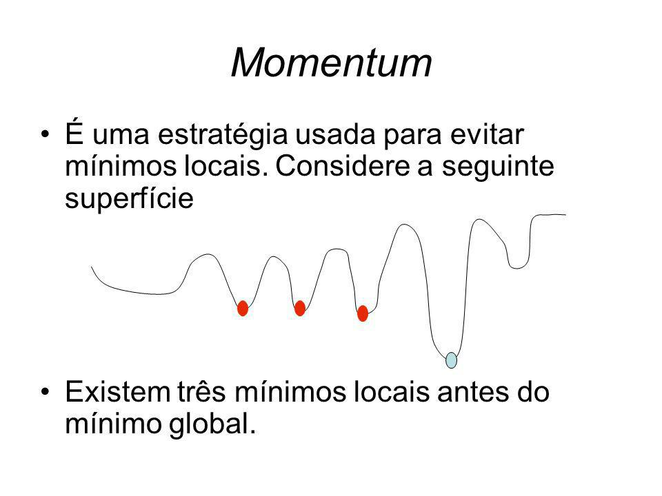 Momentum É uma estratégia usada para evitar mínimos locais. Considere a seguinte superfície Existem três mínimos locais antes do mínimo global.