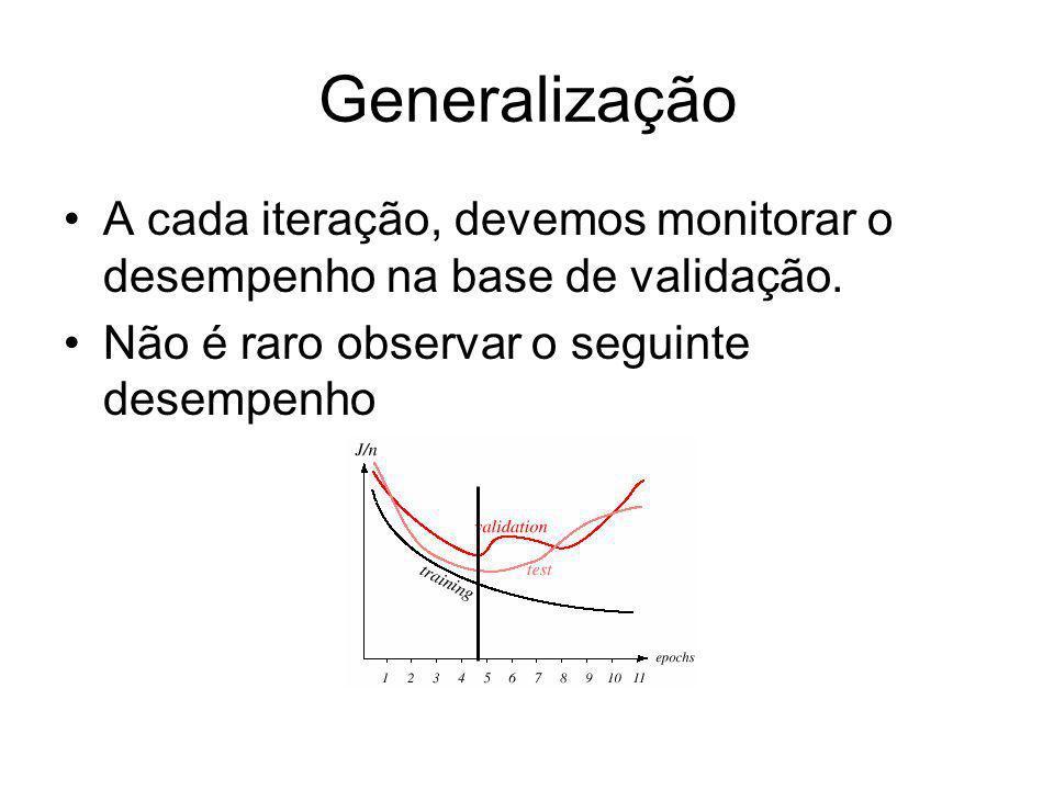 Generalização A cada iteração, devemos monitorar o desempenho na base de validação. Não é raro observar o seguinte desempenho