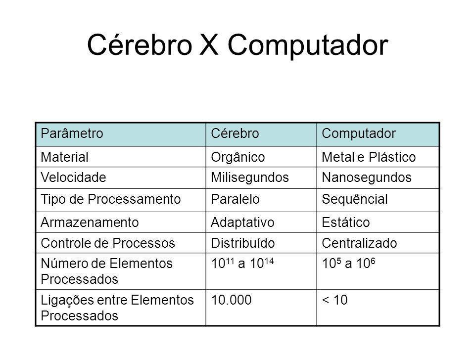 Cérebro X Computador ParâmetroCérebroComputador MaterialOrgânicoMetal e Plástico VelocidadeMilisegundosNanosegundos Tipo de ProcessamentoParaleloSequê