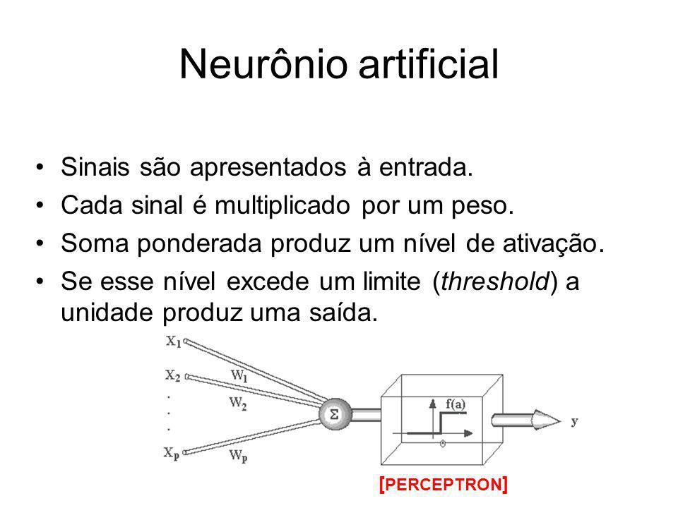 Neurônio artificial Sinais são apresentados à entrada. Cada sinal é multiplicado por um peso. Soma ponderada produz um nível de ativação. Se esse níve