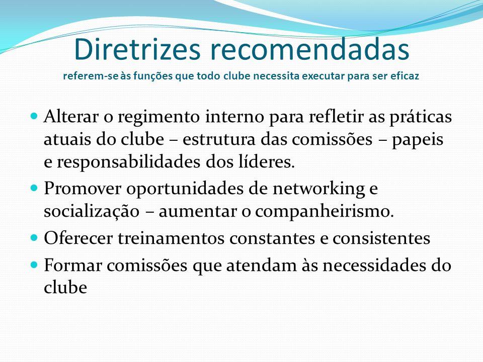 Diretrizes recomendadas referem-se às funções que todo clube necessita executar para ser eficaz Alterar o regimento interno para refletir as práticas