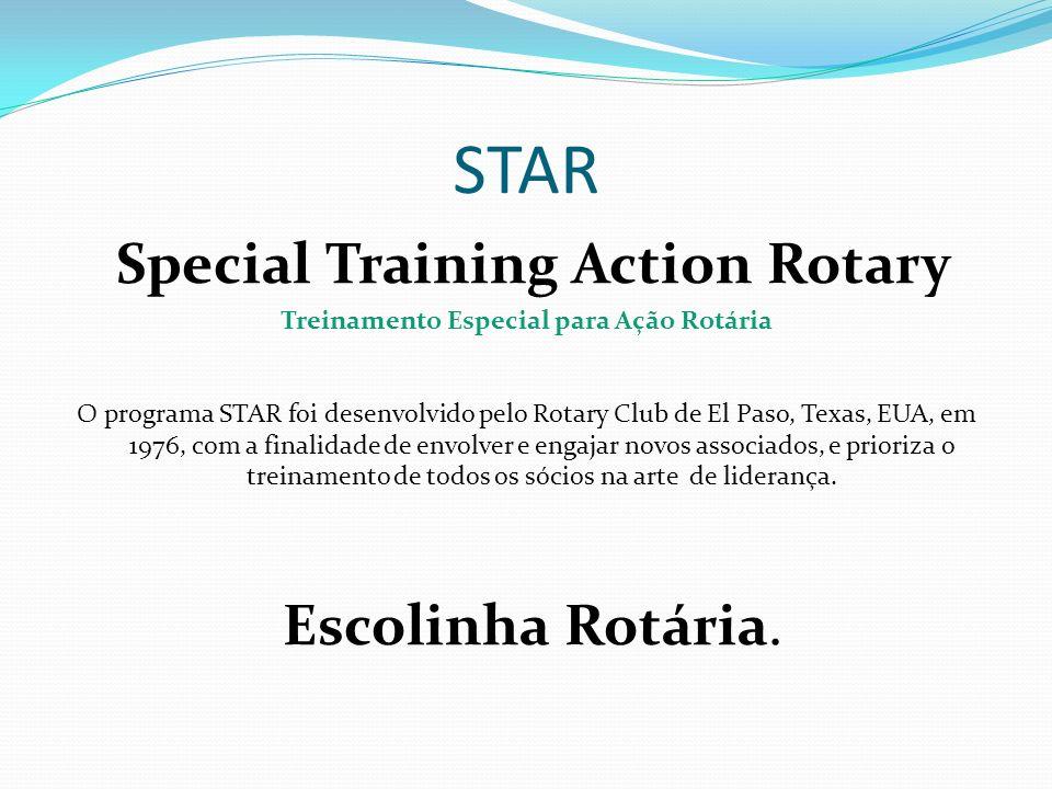 STAR Special Training Action Rotary Treinamento Especial para Ação Rotária O programa STAR foi desenvolvido pelo Rotary Club de El Paso, Texas, EUA, e