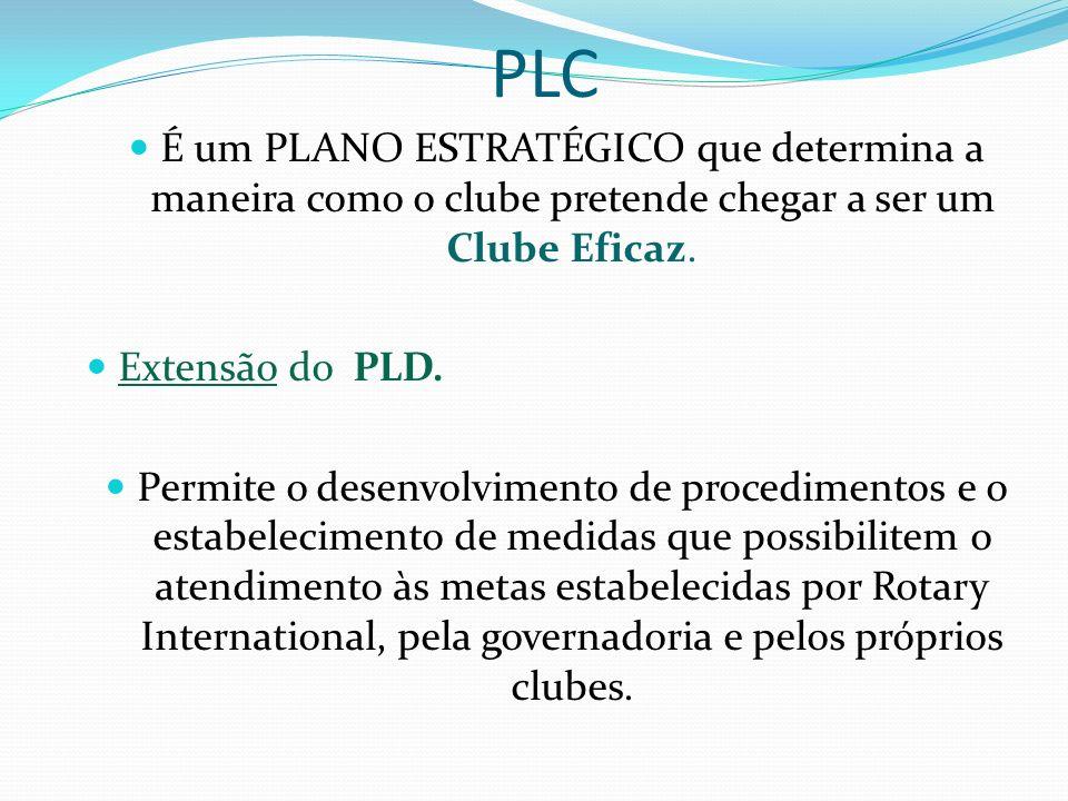 PLC É um PLANO ESTRATÉGICO que determina a maneira como o clube pretende chegar a ser um Clube Eficaz. Extensão do PLD. Permite o desenvolvimento de p