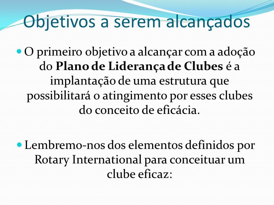 Objetivos a serem alcançados O primeiro objetivo a alcançar com a adoção do Plano de Liderança de Clubes é a implantação de uma estrutura que possibil