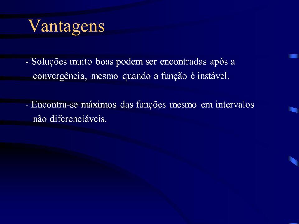 Vantagens - Soluções muito boas podem ser encontradas após a convergência, mesmo quando a função é instável. - Encontra-se máximos das funções mesmo e