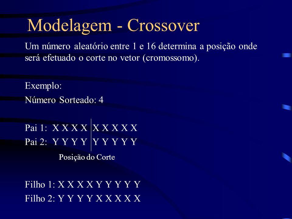 Modelagem - Crossover Um número aleatório entre 1 e 16 determina a posição onde será efetuado o corte no vetor (cromossomo). Exemplo: Número Sorteado: