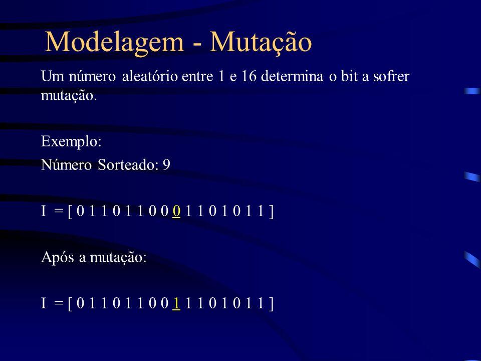 Modelagem - Mutação Um número aleatório entre 1 e 16 determina o bit a sofrer mutação. Exemplo: Número Sorteado: 9 I = [ 0 1 1 0 1 1 0 0 0 1 1 0 1 0 1